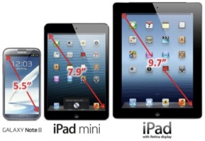 ipad mini vs galaxy note ver 2