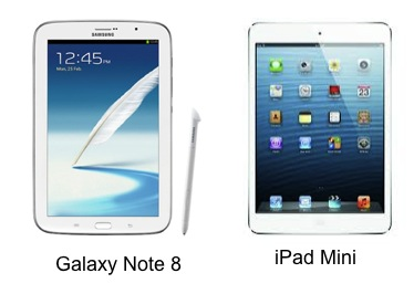GN8 vs iPad Mini
