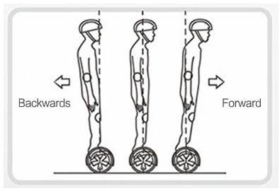 hoverboardInstructions_0001_Layer-2