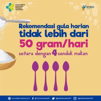 Rekomendasi Gula Indonesia