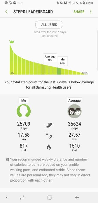 1.4 Miracles of Walking: Mobile App pembakar semangat
