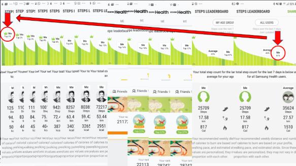 Steps Leaderboard Trend